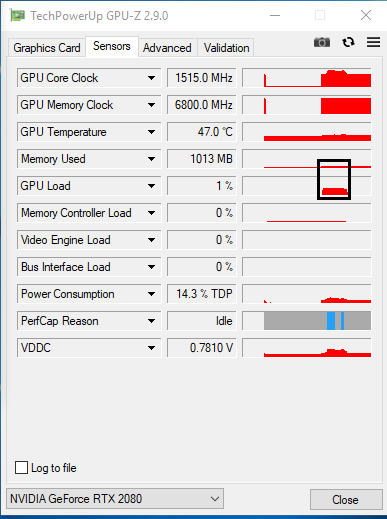 No GPU usage when using