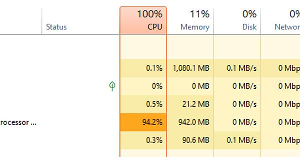 No GPU usage when using